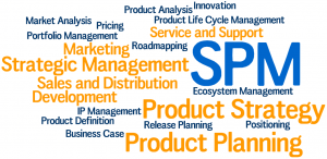 Keywords related to software product management - word cloud